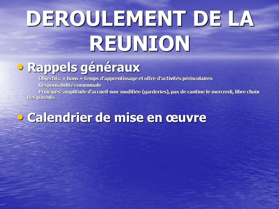 DEROULEMENT DE LA REUNION Rappels généraux Rappels généraux Objectifs: « bons » temps dapprentissage et offre dactivités périscolaires Objectifs: « bo