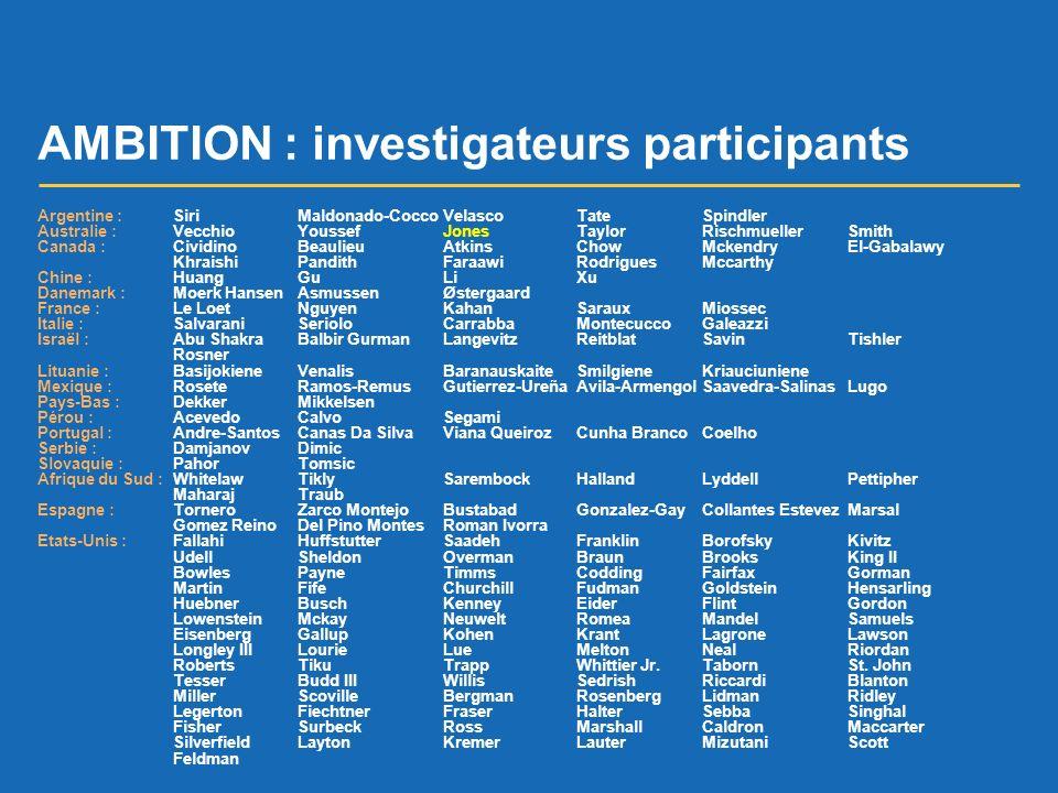 AMBITION : investigateurs participants Argentine :SiriMaldonado-CoccoVelascoTateSpindler Australie : Vecchio Youssef Jones TaylorRischmuellerSmith Can