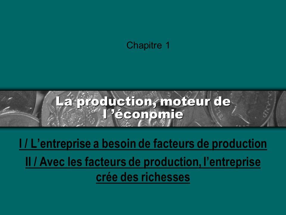 La production, moteur de l économie I / Lentreprise a besoin de facteurs de production II / Avec les facteurs de production, lentreprise crée des richesses Chapitre 1