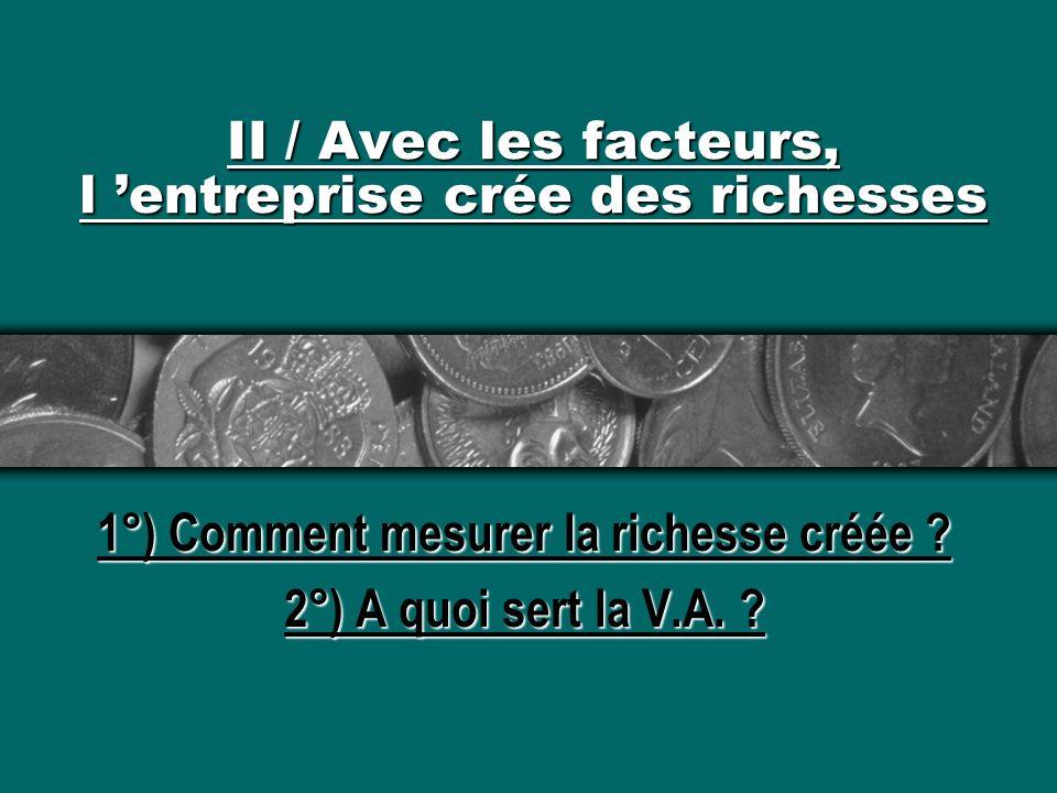II / Avec les facteurs, l entreprise crée des richesses 1°) Comment mesurer la richesse créée .