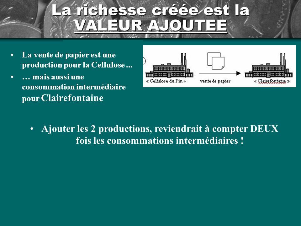 La richesse créée est la VALEUR AJOUTEE Ajouter les 2 productions, reviendrait à compter DEUX fois les consommations intermédiaires .