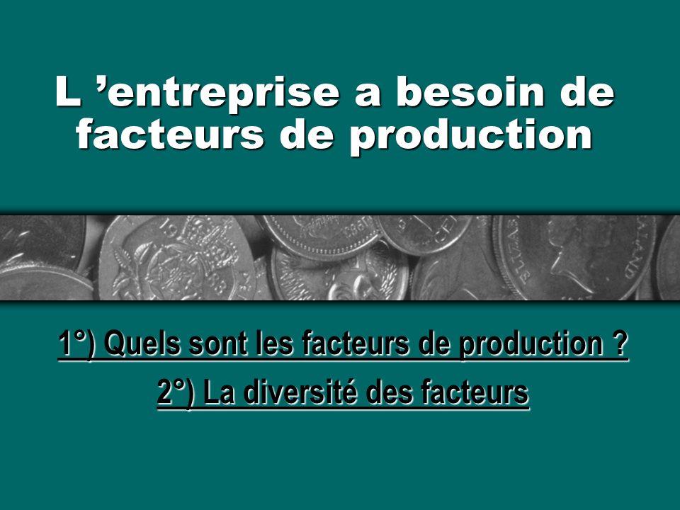L entreprise a besoin de facteurs de production 1°) Quels sont les facteurs de production .