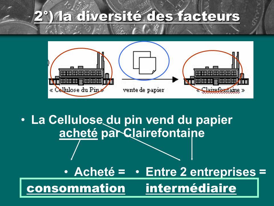 2°) la diversité des facteurs La Cellulose du pin vend du papier acheté par Clairefontaine Acheté = consommation Entre 2 entreprises = intermédiaire