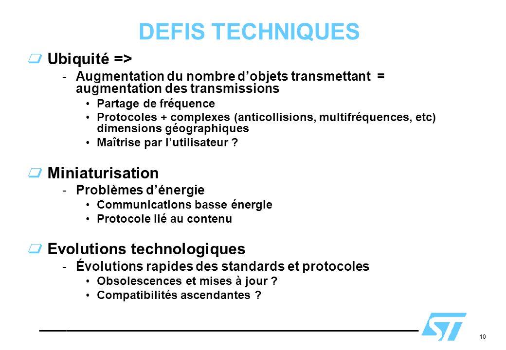 10 DEFIS TECHNIQUES Ubiquité => -Augmentation du nombre dobjets transmettant = augmentation des transmissions Partage de fréquence Protocoles + comple