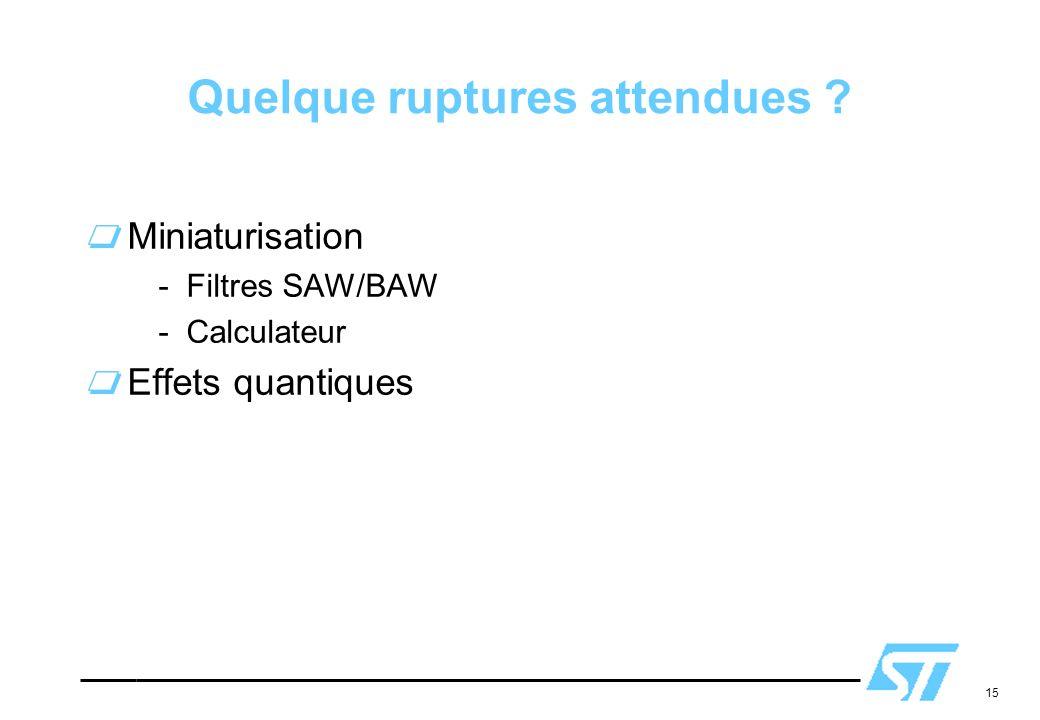 15 Quelque ruptures attendues ? Miniaturisation -Filtres SAW/BAW -Calculateur Effets quantiques