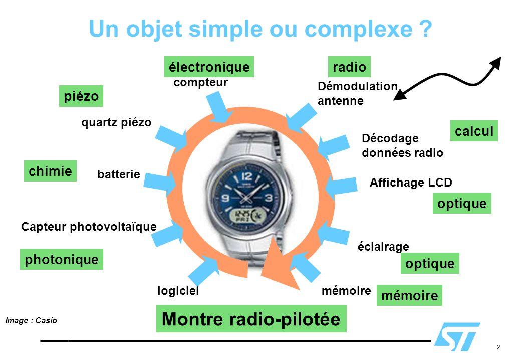 2 Un objet simple ou complexe ? Montre radio-pilotée batterie quartz piézo compteur Démodulation antenne Affichage LCD mémoire éclairage Décodage donn