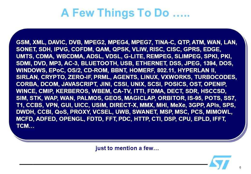 6 GSM, XML, DAVIC, DVB, MPEG2, MPEG4, MPEG7, TINA-C, QTP, ATM, WAN, LAN, SONET, SDH, IPVG, COFDM, QAM, QPSK, VLIW, RISC, CISC, GPRS, EDGE, UMTS, CDMA,