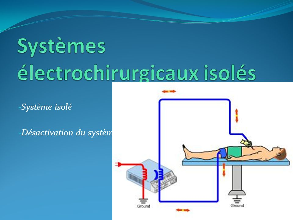 - Système isolé - Désactivation du système isolé