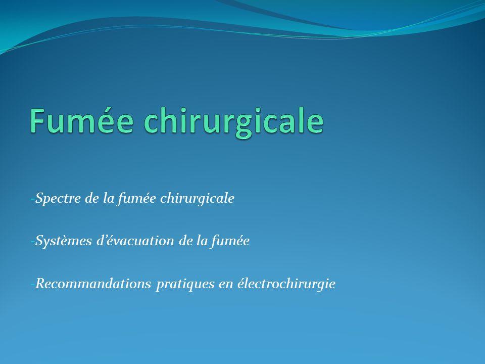 - Spectre de la fumée chirurgicale - Systèmes dévacuation de la fumée - Recommandations pratiques en électrochirurgie