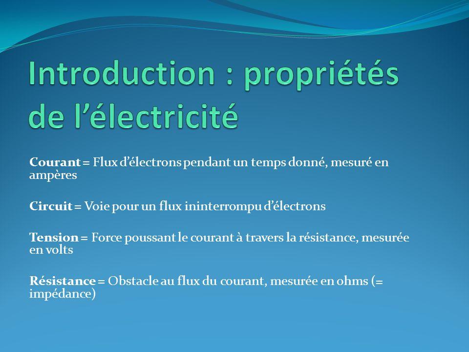 Courant = Flux délectrons pendant un temps donné, mesuré en ampères Circuit = Voie pour un flux ininterrompu délectrons Tension = Force poussant le co