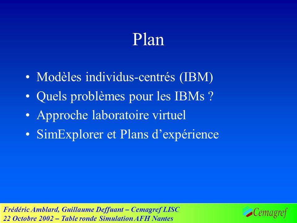 Frédéric Amblard, Guillaume Deffuant – Cemagref LISC 22 Octobre 2002 – Table ronde Simulation AFH Nantes Plan Modèles individus-centrés (IBM) Quels problèmes pour les IBMs .