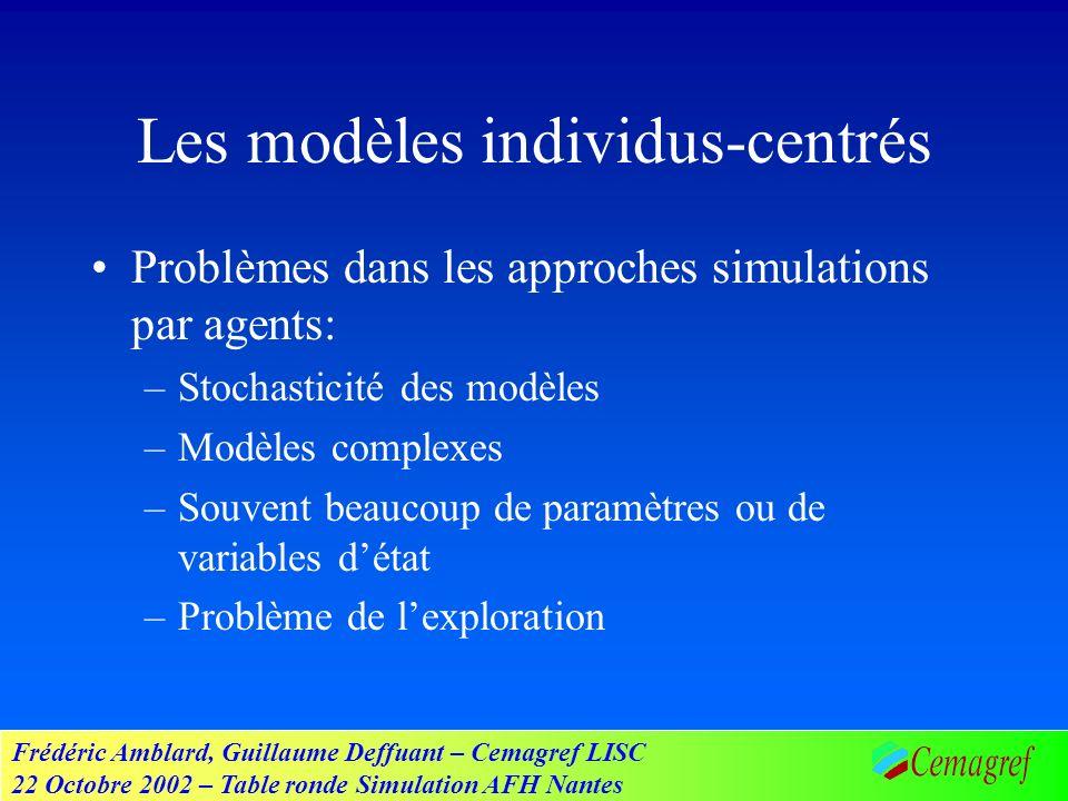 Frédéric Amblard, Guillaume Deffuant – Cemagref LISC 22 Octobre 2002 – Table ronde Simulation AFH Nantes Exemple de fichier XML - - Population -Description des parametres principaux - 100 - 5 - 500 -