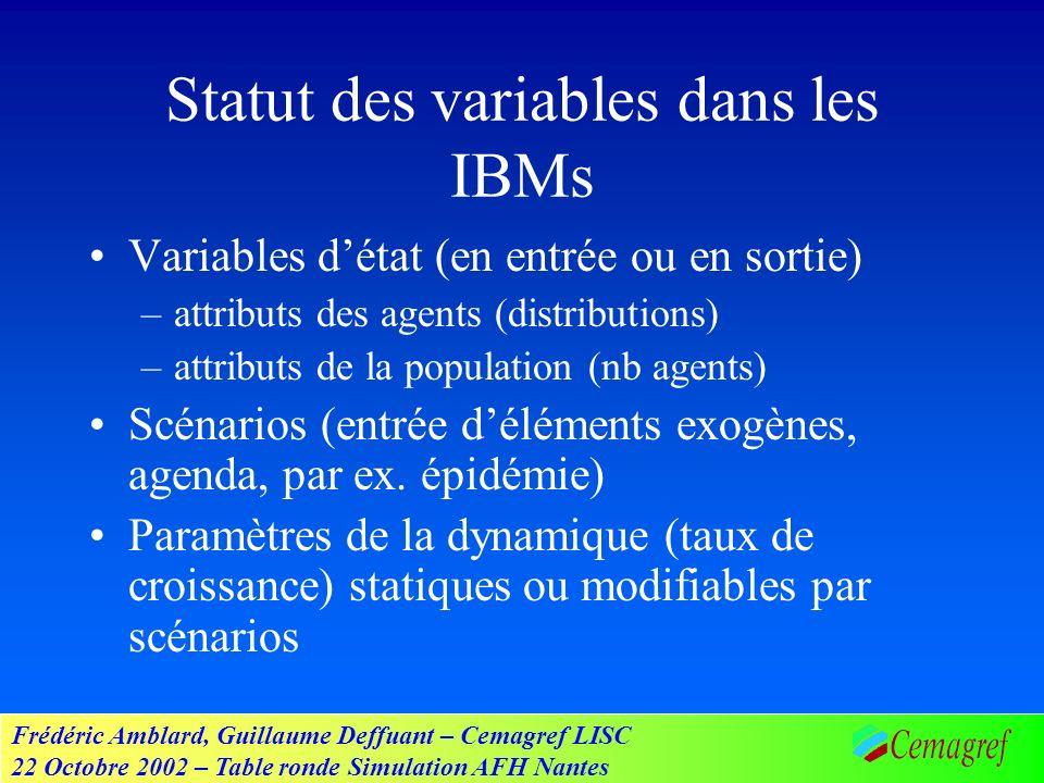 Frédéric Amblard, Guillaume Deffuant – Cemagref LISC 22 Octobre 2002 – Table ronde Simulation AFH Nantes arbre titre Description paramètres