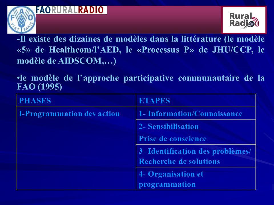 -Il existe des dizaines de modèles dans la littérature (le modèle «5» de Healthcom/lAED, le «Processus P» de JHU/CCP, le modèle de AIDSCOM,…) le modèle de lapproche participative communautaire de la FAO (1995) PHASESETAPES I-Programmation des action1- Information/Connaissance 2- Sensibilisation Prise de conscience 3- Identification des problèmes/ Recherche de solutions 4- Organisation et programmation