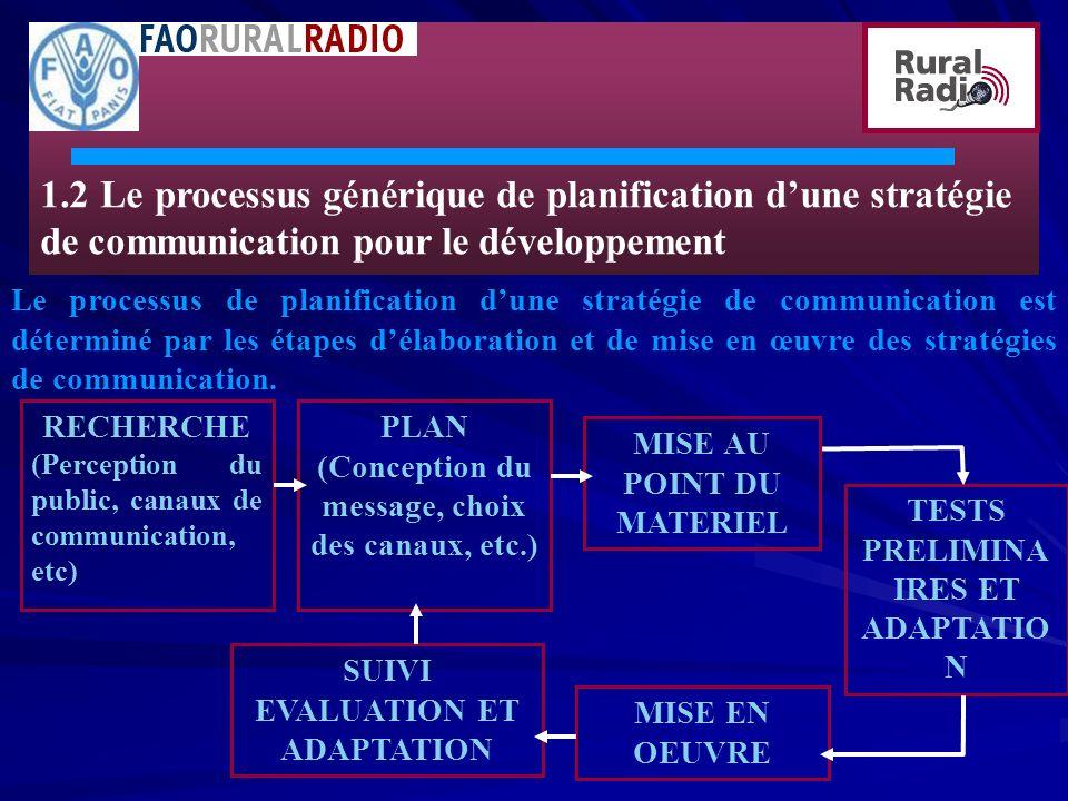 1.2 Le processus générique de planification dune stratégie de communication pour le développement Le processus de planification dune stratégie de communication est déterminé par les étapes délaboration et de mise en œuvre des stratégies de communication.