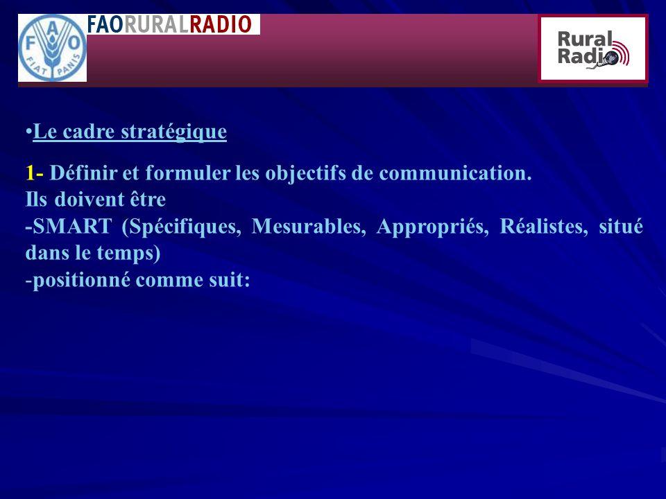 Le cadre stratégique 1- Définir et formuler les objectifs de communication.
