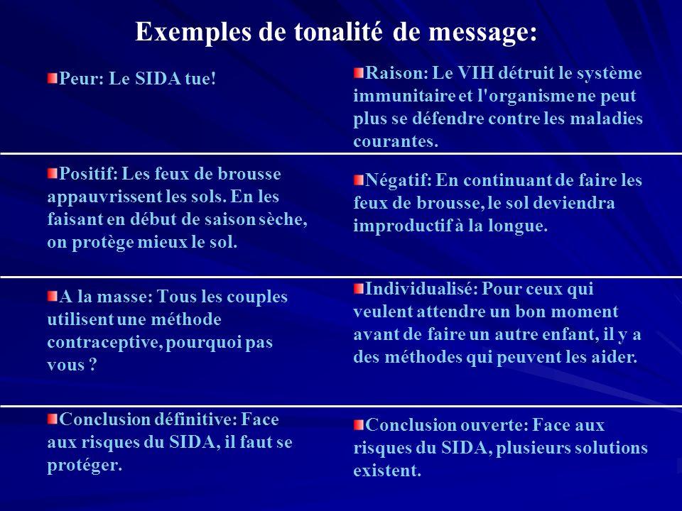 Exemples de tonalité de message: Peur: Le SIDA tue.