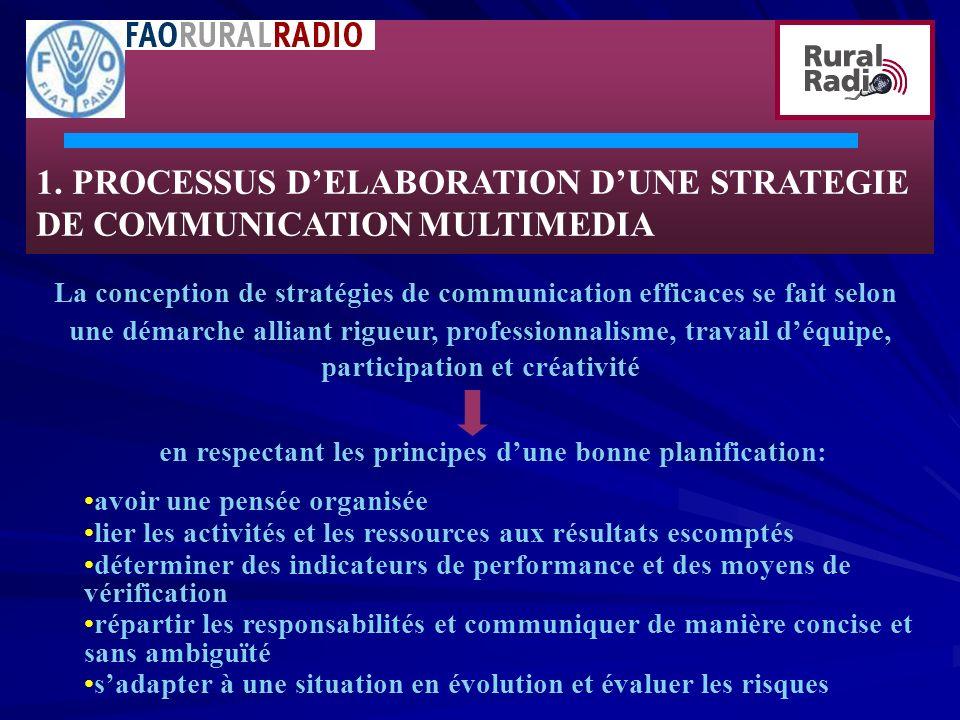 1. PROCESSUS DELABORATION DUNE STRATEGIE DE COMMUNICATION MULTIMEDIA La conception de stratégies de communication efficaces se fait selon une démarche
