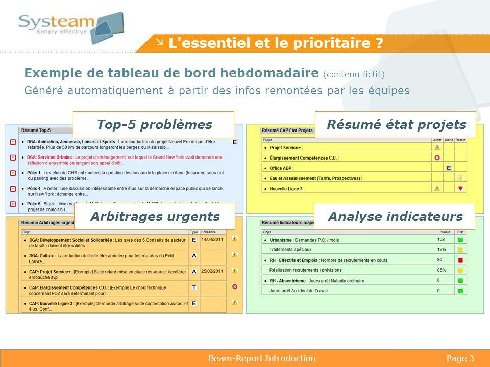 Beam-Report IntroductionPage 4 Les symptômes de nos clients Complexité de lorganisation visibilité collaboration réactivité information Et vous ?