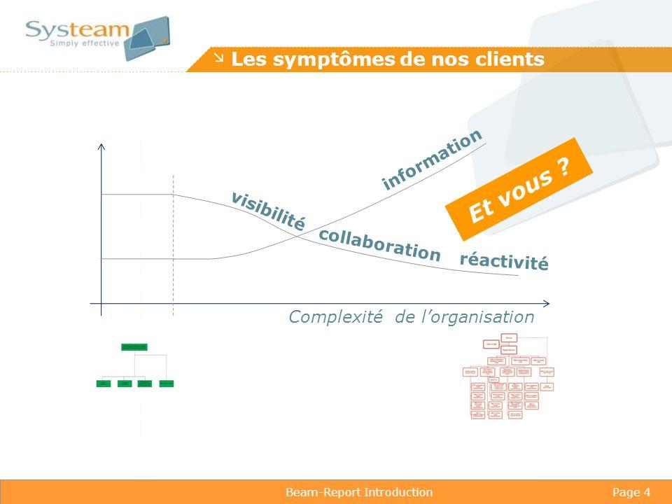 Beam-Report IntroductionPage 4 Les symptômes de nos clients Complexité de lorganisation visibilité collaboration réactivité information Et vous
