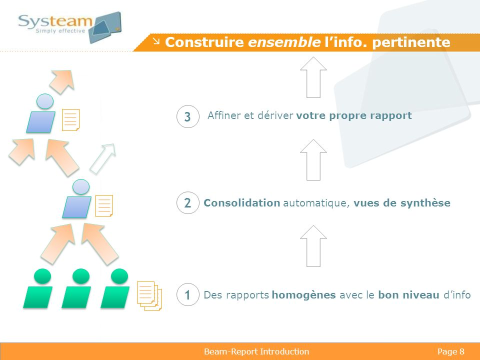 Beam-Report IntroductionPage 8 Construire ensemble linfo.