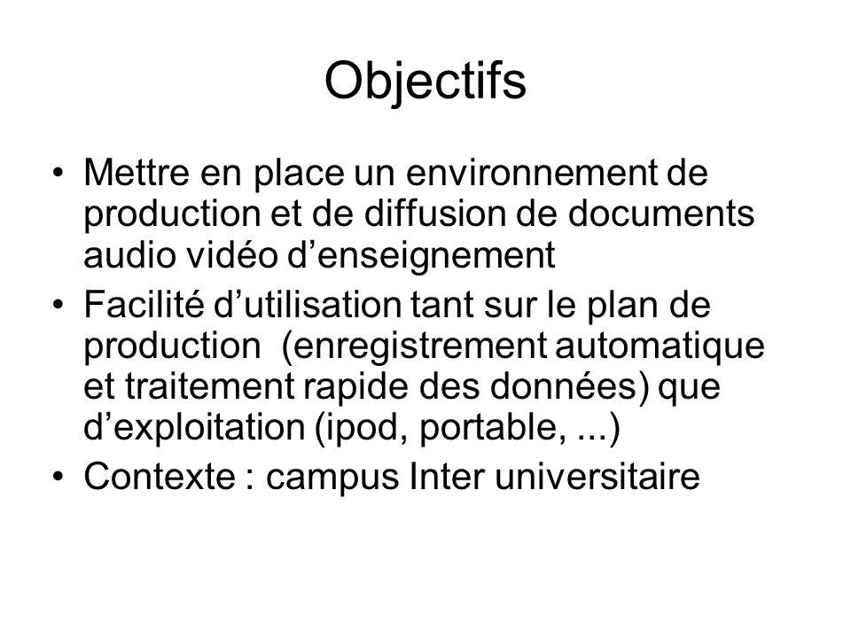 Objectifs Mettre en place un environnement de production et de diffusion de documents audio vidéo denseignement Facilité dutilisation tant sur le plan