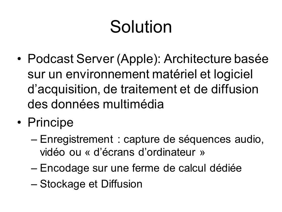 Solution Podcast Server (Apple): Architecture basée sur un environnement matériel et logiciel dacquisition, de traitement et de diffusion des données multimédia Principe –Enregistrement : capture de séquences audio, vidéo ou « décrans dordinateur » –Encodage sur une ferme de calcul dédiée –Stockage et Diffusion