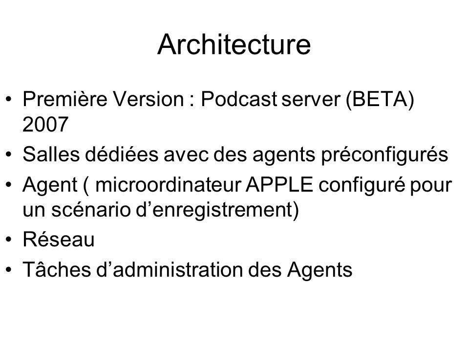 Architecture Première Version : Podcast server (BETA) 2007 Salles dédiées avec des agents préconfigurés Agent ( microordinateur APPLE configuré pour un scénario denregistrement) Réseau Tâches dadministration des Agents