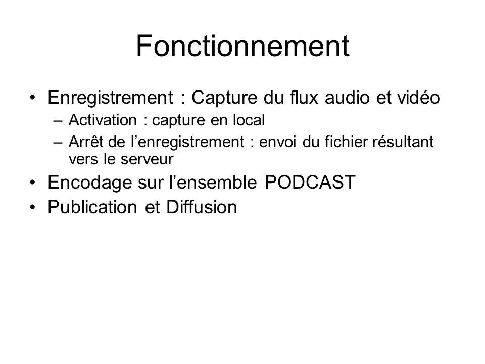 Fonctionnement Enregistrement : Capture du flux audio et vidéo –Activation : capture en local –Arrêt de lenregistrement : envoi du fichier résultant vers le serveur Encodage sur lensemble PODCAST Publication et Diffusion