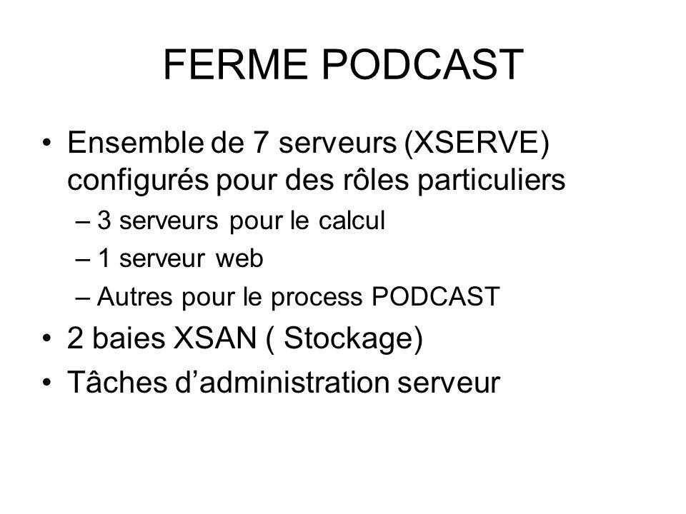 FERME PODCAST Ensemble de 7 serveurs (XSERVE) configurés pour des rôles particuliers –3 serveurs pour le calcul –1 serveur web –Autres pour le process PODCAST 2 baies XSAN ( Stockage) Tâches dadministration serveur