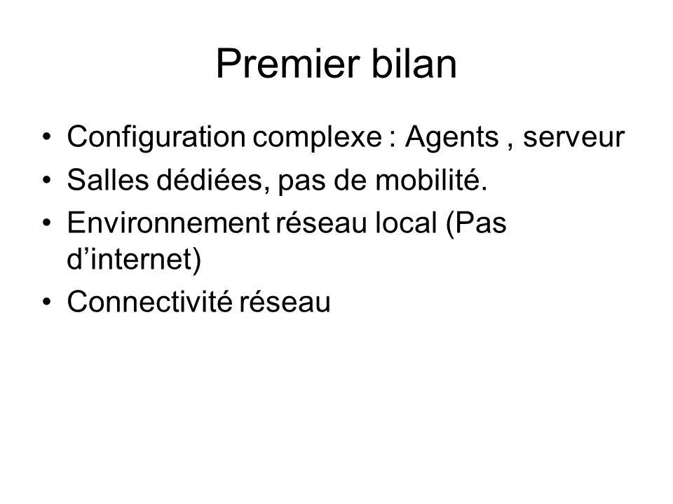 Premier bilan Configuration complexe : Agents, serveur Salles dédiées, pas de mobilité. Environnement réseau local (Pas dinternet) Connectivité réseau
