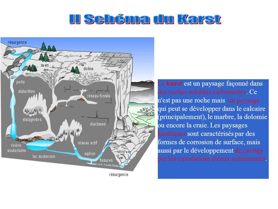 Le karst est un paysage façonné dans des roches solubles carbonatées.
