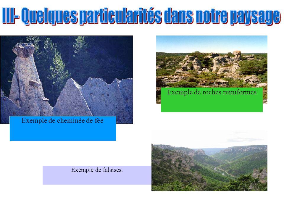 Exemple de cheminée de fée Exemple de roches ruiniformes Exemple de falaises.