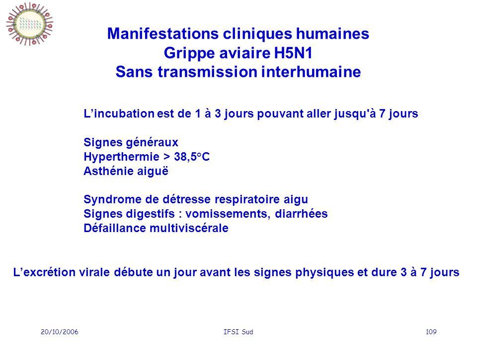 20/10/2006IFSI Sud109 Lincubation est de 1 à 3 jours pouvant aller jusqu à 7 jours Signes généraux Hyperthermie > 38,5°C Asthénie aiguë Syndrome de détresse respiratoire aigu Signes digestifs : vomissements, diarrhées Défaillance multiviscérale Manifestations cliniques humaines Grippe aviaire H5N1 Sans transmission interhumaine Lexcrétion virale débute un jour avant les signes physiques et dure 3 à 7 jours