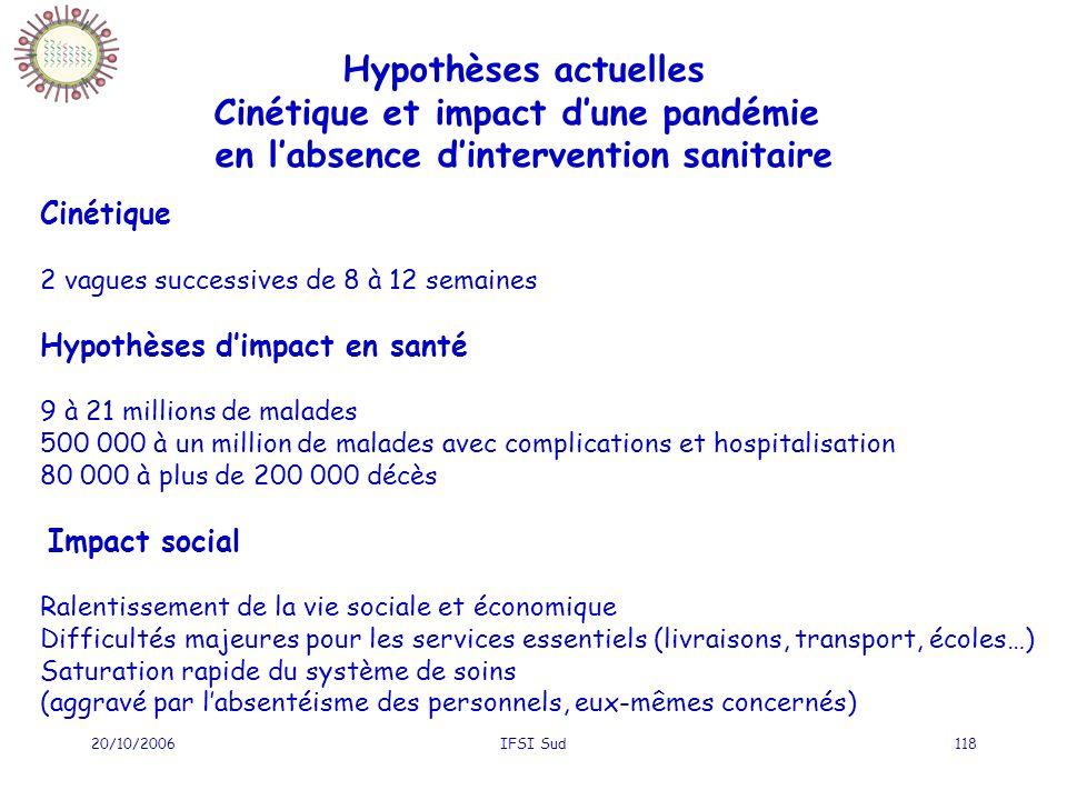 20/10/2006IFSI Sud118 Hypothèses actuelles Cinétique et impact dune pandémie en labsence dintervention sanitaire Cinétique 2 vagues successives de 8 à