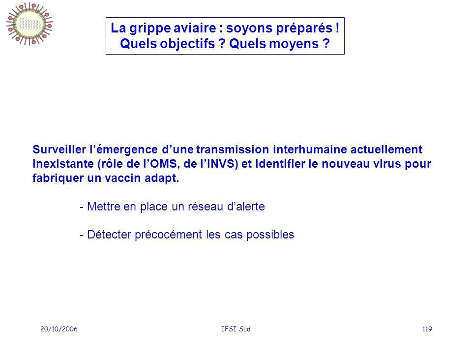 20/10/2006IFSI Sud119 La grippe aviaire : soyons préparés ! Quels objectifs ? Quels moyens ? Surveiller lémergence dune transmission interhumaine actu