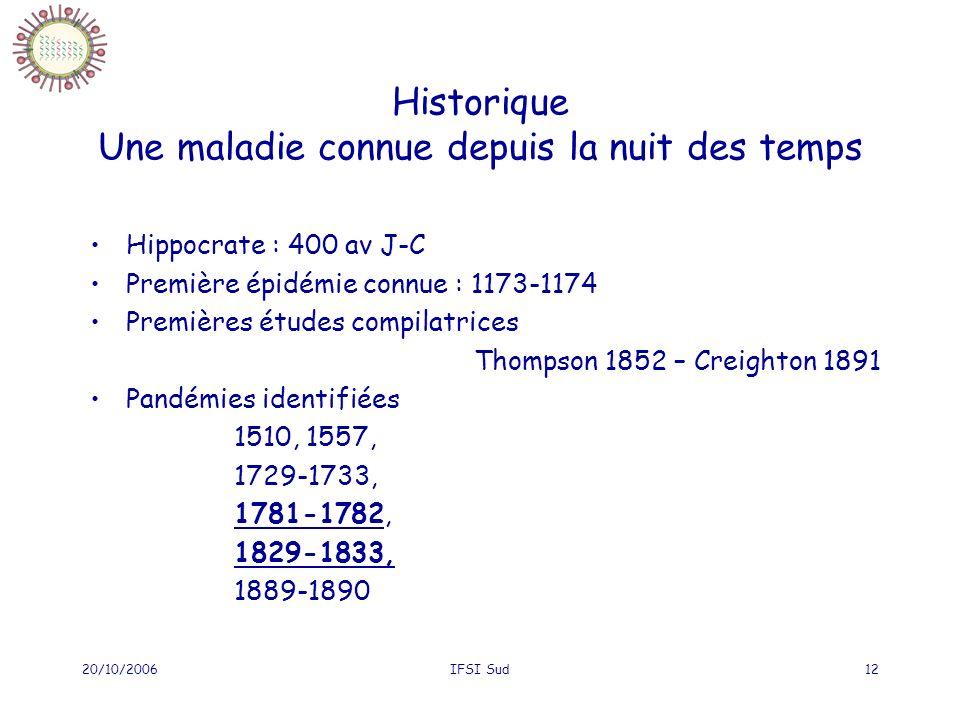 20/10/2006IFSI Sud12 Historique Une maladie connue depuis la nuit des temps Hippocrate : 400 av J-C Première épidémie connue : 1173-1174 Premières études compilatrices Thompson 1852 – Creighton 1891 Pandémies identifiées 1510, 1557, 1729-1733, 1781-1782, 1829-1833, 1889-1890