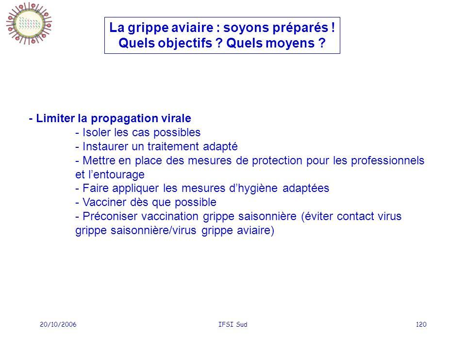 20/10/2006IFSI Sud120 La grippe aviaire : soyons préparés ! Quels objectifs ? Quels moyens ? - Limiter la propagation virale - Isoler les cas possible
