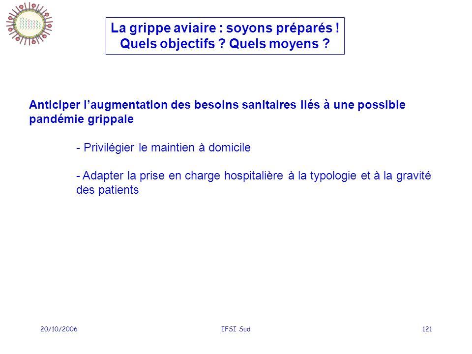 20/10/2006IFSI Sud121 La grippe aviaire : soyons préparés ! Quels objectifs ? Quels moyens ? Anticiper laugmentation des besoins sanitaires liés à une