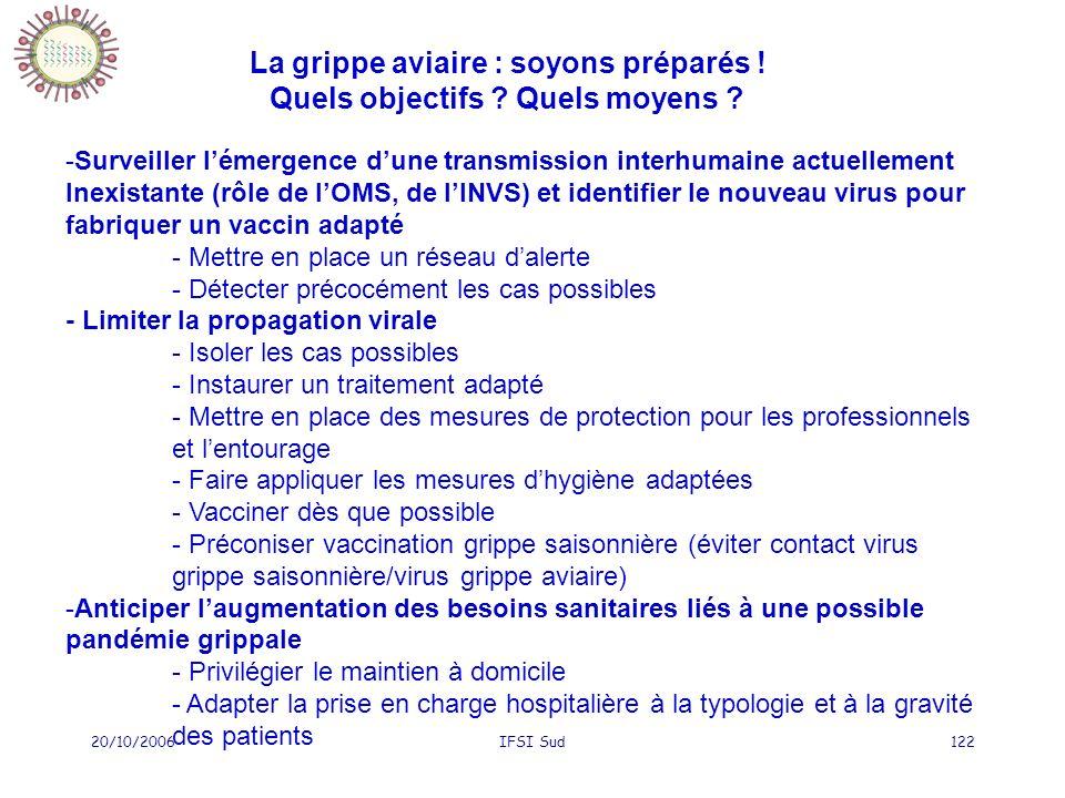 20/10/2006IFSI Sud122 La grippe aviaire : soyons préparés ! Quels objectifs ? Quels moyens ? -Surveiller lémergence dune transmission interhumaine act