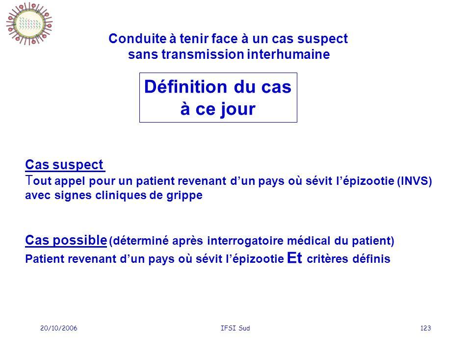 20/10/2006IFSI Sud123 Conduite à tenir face à un cas suspect sans transmission interhumaine Cas suspect T out appel pour un patient revenant dun pays