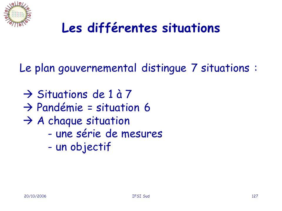 20/10/2006IFSI Sud127 Les différentes situations Le plan gouvernemental distingue 7 situations : Situations de 1 à 7 Pandémie = situation 6 A chaque situation - une série de mesures - un objectif
