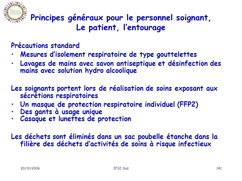 20/10/2006IFSI Sud141 Principes généraux pour le personnel soignant, Le patient, lentourage Précautions standard Mesures disolement respiratoire de ty