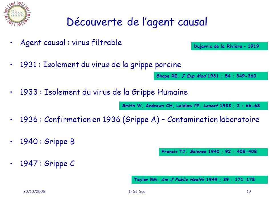 20/10/2006IFSI Sud19 Découverte de lagent causal Agent causal : virus filtrable 1931 : Isolement du virus de la grippe porcine 1933 : Isolement du vir
