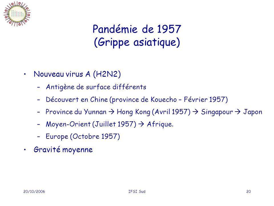 20/10/2006IFSI Sud20 Pandémie de 1957 (Grippe asiatique) Nouveau virus A (H2N2) –Antigène de surface différents –Découvert en Chine (province de Kouecho – Février 1957) –Province du Yunnan Hong Kong (Avril 1957) Singapour Japon –Moyen-Orient (Juillet 1957) Afrique.