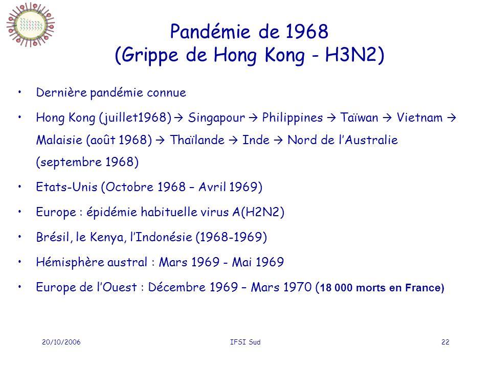 20/10/2006IFSI Sud22 Pandémie de 1968 (Grippe de Hong Kong - H3N2) Dernière pandémie connue Hong Kong (juillet1968) Singapour Philippines Taïwan Vietnam Malaisie (août 1968) Thaïlande Inde Nord de lAustralie (septembre 1968) Etats-Unis (Octobre 1968 – Avril 1969) Europe : épidémie habituelle virus A(H2N2) Brésil, le Kenya, lIndonésie (1968-1969) Hémisphère austral : Mars 1969 - Mai 1969 Europe de lOuest : Décembre 1969 – Mars 1970 ( 18 000 morts en France)