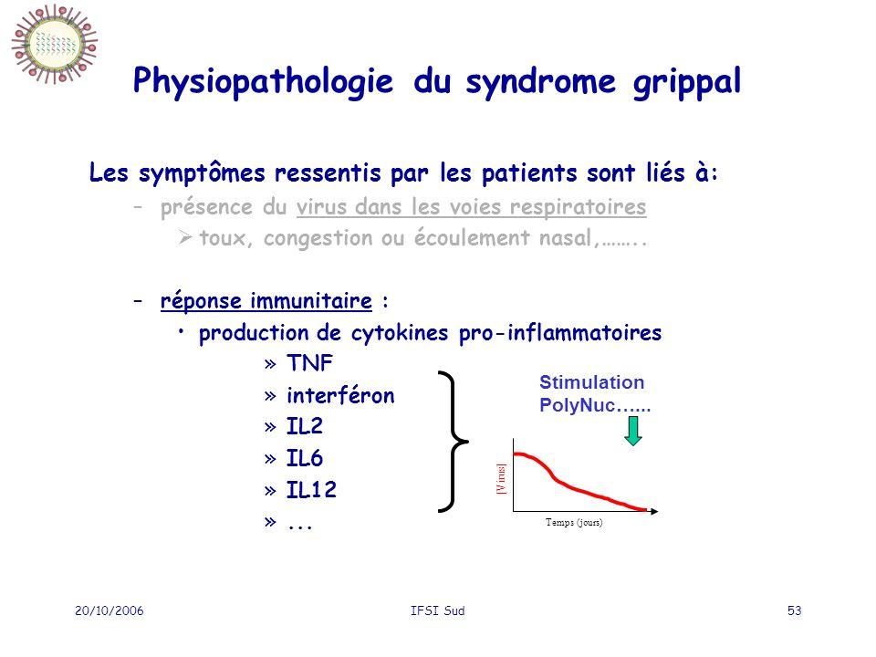 20/10/2006IFSI Sud53 Physiopathologie du syndrome grippal Les symptômes ressentis par les patients sont liés à: –présence du virus dans les voies respiratoires toux, congestion ou écoulement nasal,……..