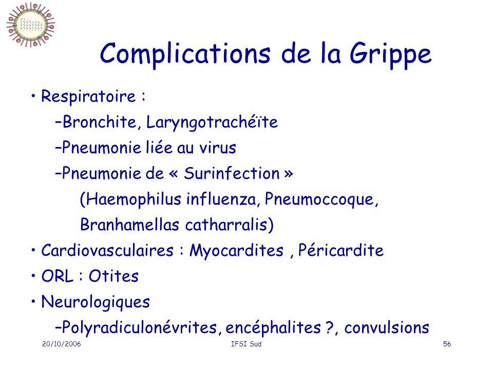 20/10/2006IFSI Sud56 Complications de la Grippe Respiratoire : –Bronchite, Laryngotrachéïte –Pneumonie liée au virus –Pneumonie de « Surinfection » (H