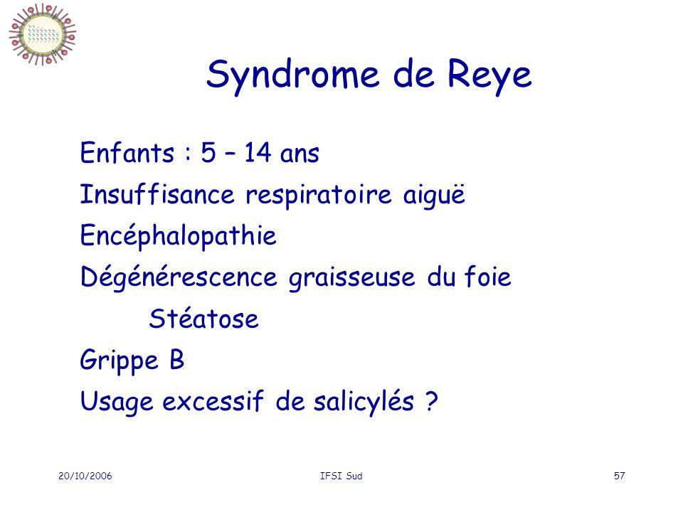 20/10/2006IFSI Sud57 Syndrome de Reye Enfants : 5 – 14 ans Insuffisance respiratoire aiguë Encéphalopathie Dégénérescence graisseuse du foie Stéatose Grippe B Usage excessif de salicylés ?