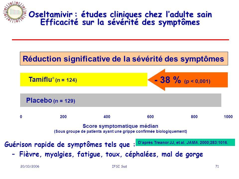 20/10/2006IFSI Sud71 Oseltamivir : études cliniques chez ladulte sain Efficacité sur la sévérité des symptômes Guérison rapide de symptômes tels que : –Fièvre, myalgies, fatigue, toux, céphalées, mal de gorge Daprès Treanor JJ, et al.
